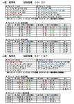 2017/9/19 国分寺市秋季大会 予選の日程が変更になりました。